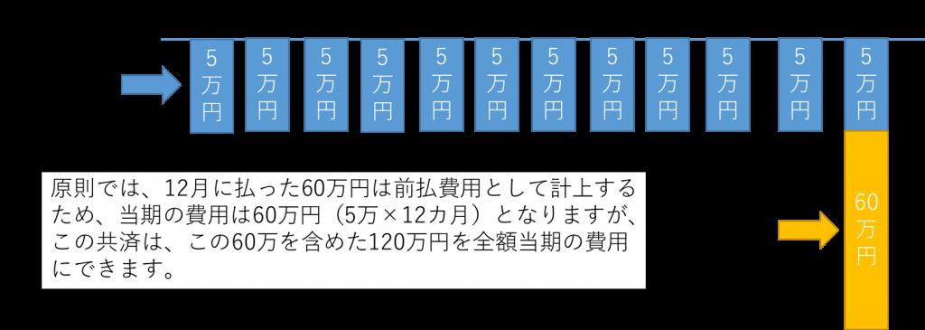 %e5%9b%b3%e8%a7%a3
